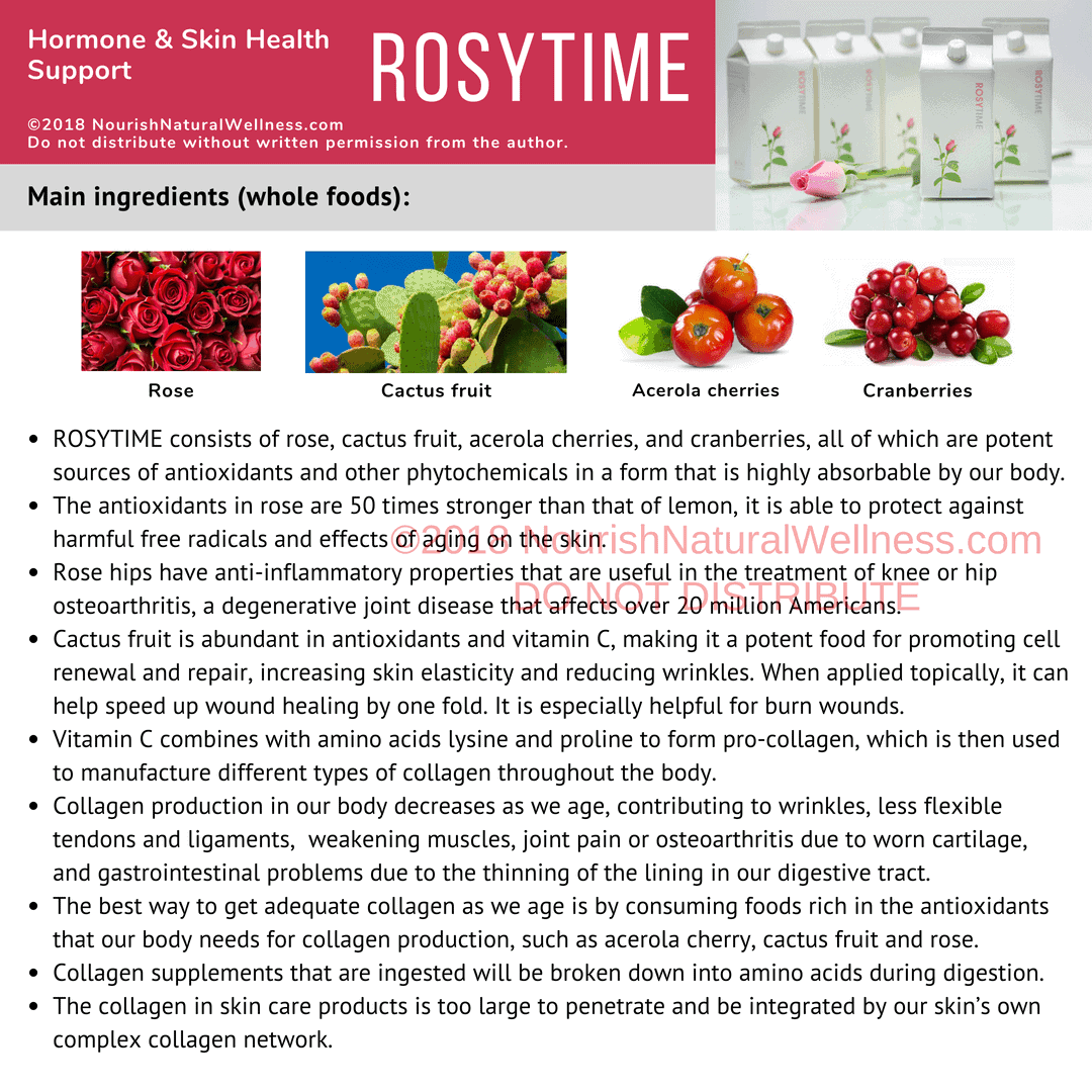 ROSYTIME high antioxidant product information on Nourish Natural Wellness