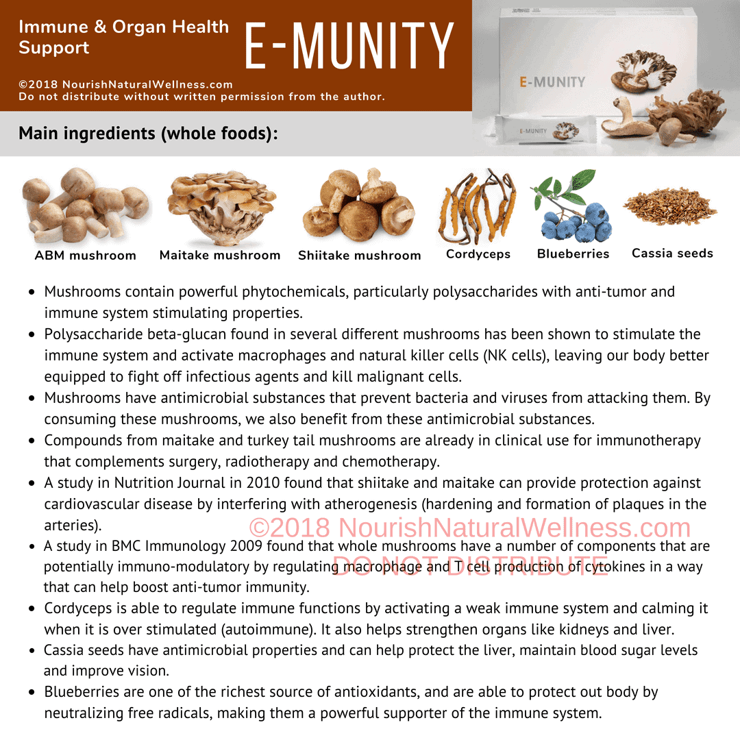 E-MUNITY polysaccharides product information on Nourish Natural Wellness