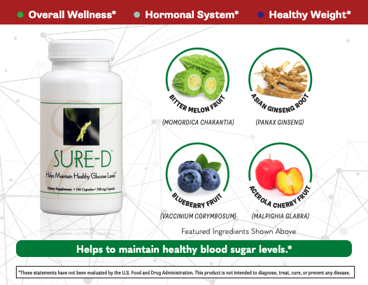 E Excel SURE-D healthy blood sugar levels support on Nourish Natural Wellness