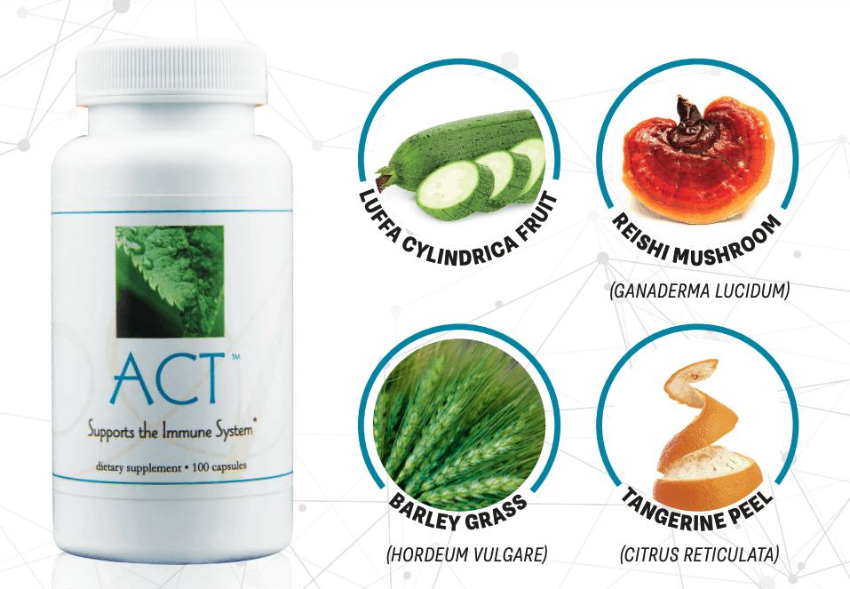 E Excel Nutritional Immunology ACT immune system support on Nourish Natural Wellness