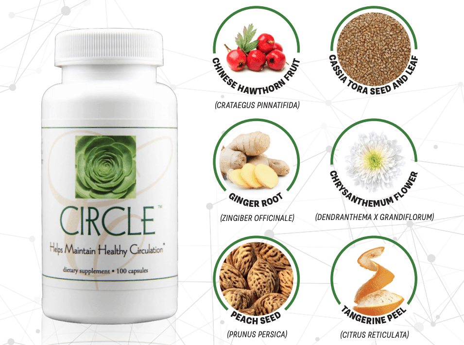 E Excel Nutritional Immunology CIRCLE healthy circulation support on Nourish Natural Wellness